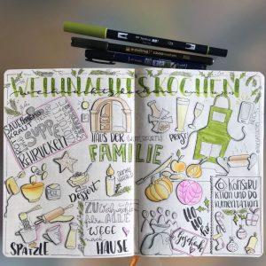 Sketchnotes Kochevent